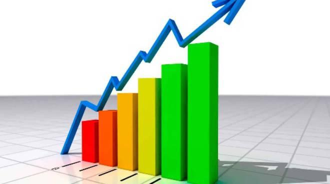 Analisi CNA:scende al 41,1% il tasso sopravvivenza delle nuove imprese