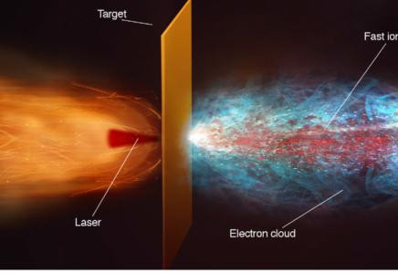 Accelerazione di particelle: i risultati del progetto ERC ENSURE