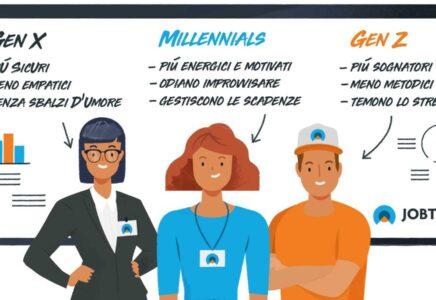 L'universo della Generazione Z dichiara in misura più alta della media (il 28% in più) di avere uno stile di lavoro maggiormente dettato da picchi di energia casuali