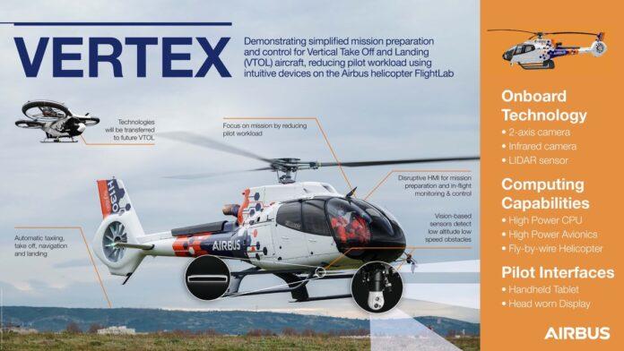 Airbus testa funzioni di guida autonoma avanzate sull'elicottero Flightlab